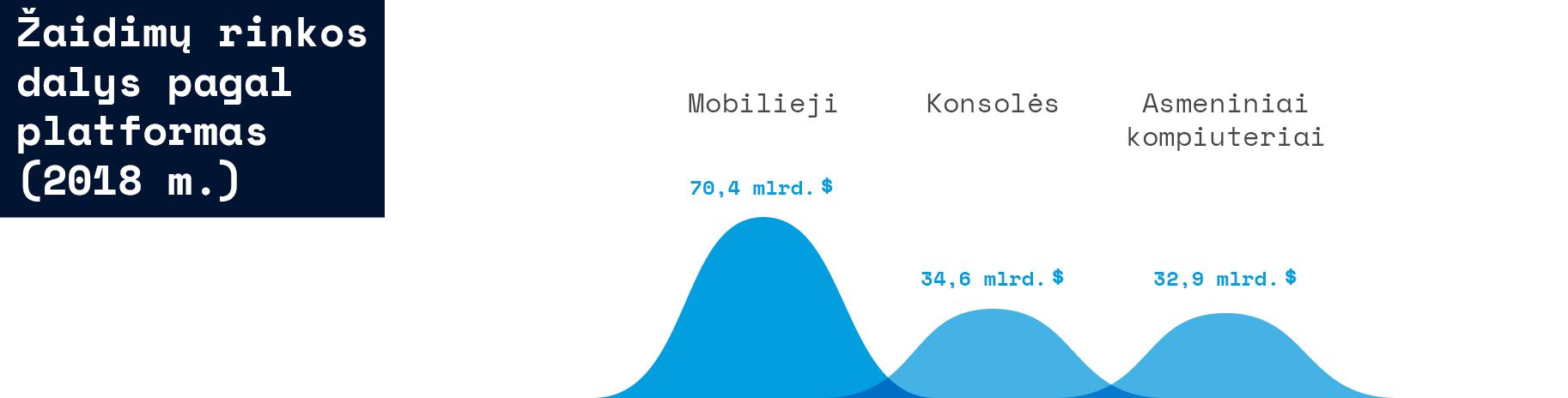 tele2-inovaciju-biuro-infografikas#3